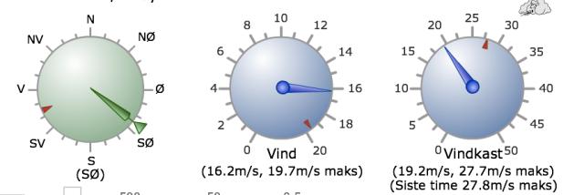 vinhastighet 1